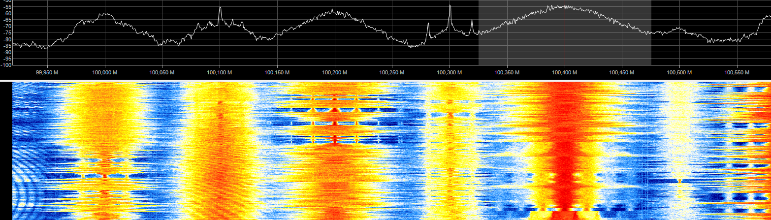 Review: Airspy HF+ – FMDX pl